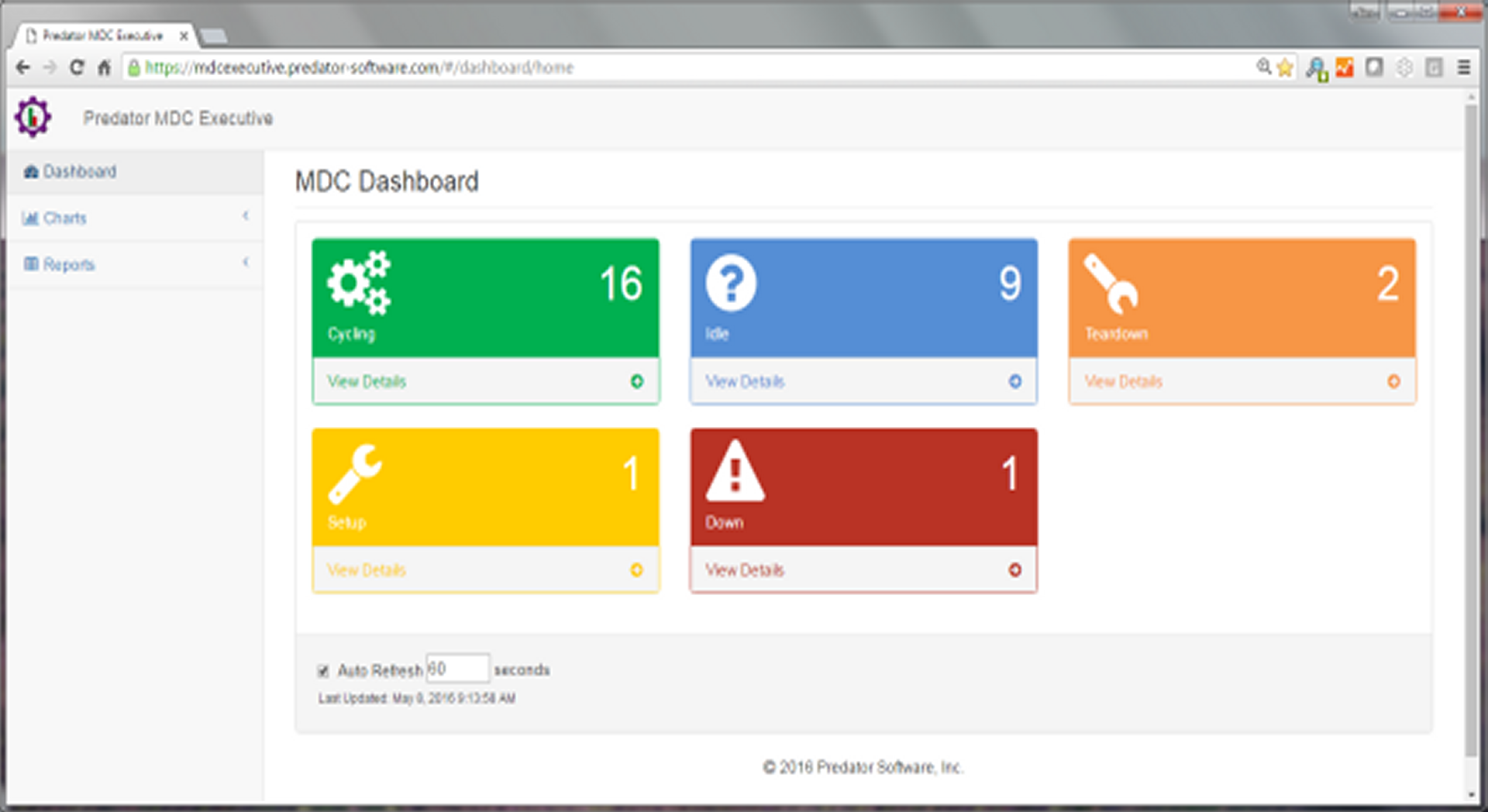 Predator MDC Executive Dashboard